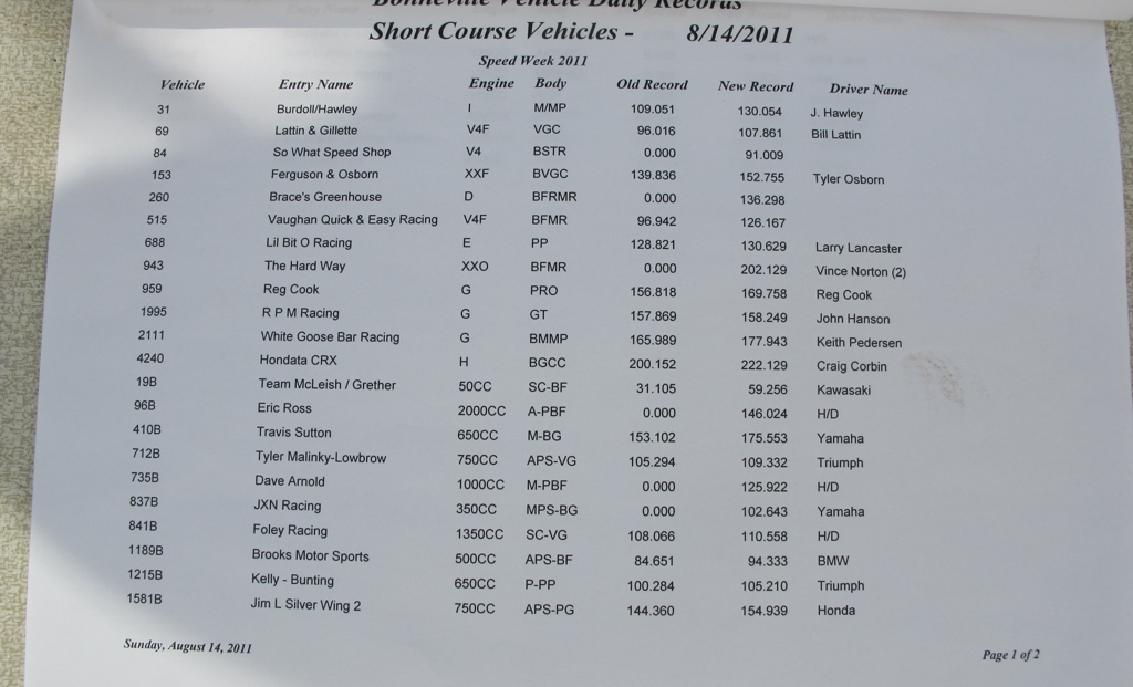Speed Week 2011, salt flat racing, bonneville salt flats, speedweek 2011, land speed racing, results